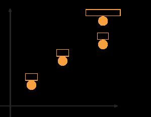 薪ストーブ比較表