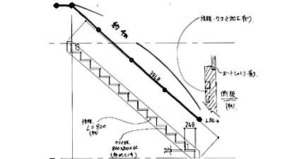 階段手摺イメージ