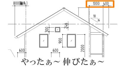 伸びた屋根
