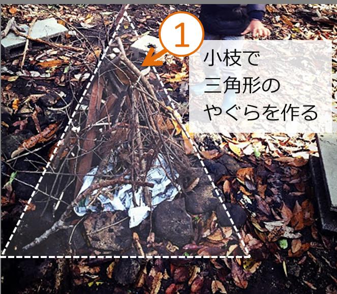 焚火やぐらは三角形に